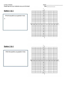 Intro to Graphing Systems of Equations Gallery Walk