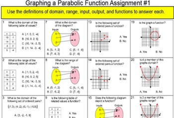 Graphing a Parabola Introduction with 7 Assignments for PDF