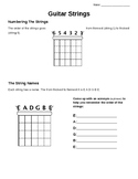 Intro to Guitar Strings
