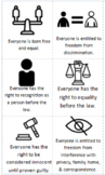 Intro to Human Rights