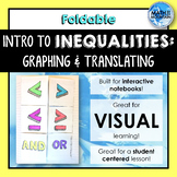 Intro to Inequalities - Graphing and Translating Foldable