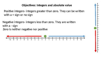 Intro to Integers and Absolute Value