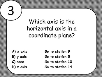 Intro to Linear Equations Hunt