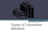Intro. to Literature Genres PPT