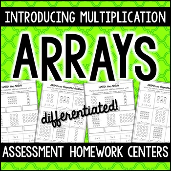 Introduction to MULTIPLICATION with ARRAYS! 26 {differenti