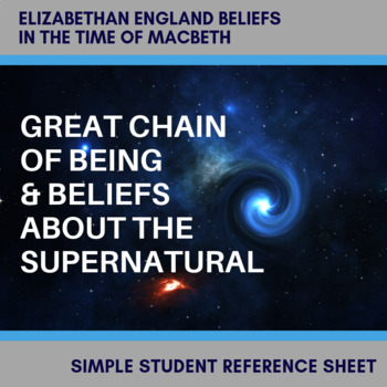 Intro to Macbeth:  Beliefs in Elizabethan England