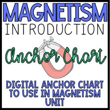 Intro to Magnetism Digital Anchor Chart