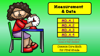 Intro to Measurement and Data for First Grade