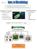 Intro. to Microbiology Notes