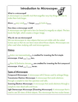 Intro to Microscopes Interactive Notebook Pages