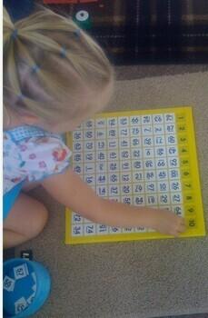 Intro to Montessori - Chapter 3 (Montessori Terminology)