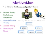 Intro to Motivation and Hunger PowerPoint