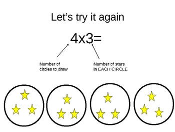Intro to Multiplication 1