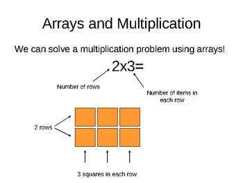 Intro to Multiplication 3