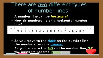 Intro to Number Lines
