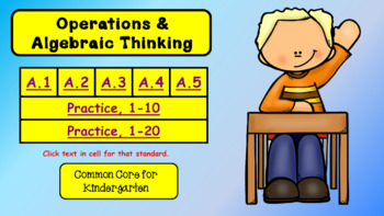 Intro to Operations and Algebraic Thinking for Kindergarten