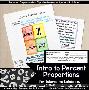 Intro to Percent Proportions Lesson for Interactive Notebooks   TEKS 6.5b