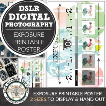 Intro to Photography Exposure Printable Poster: Modern Classroom Decor