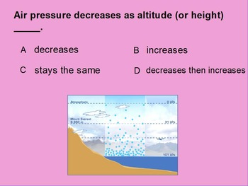"""Intro. to Physics Lesson I & II ActivInspire Review """"Fluid Pressure & Force"""""""