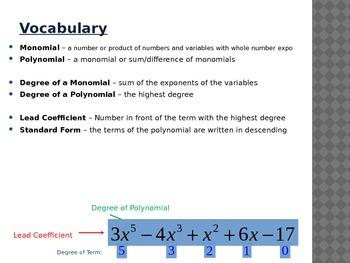 Intro to Polynomials