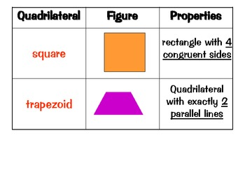 Intro to Quadrilaterals Power Point