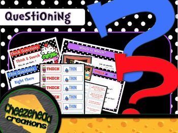 Questioning Mini-lesson & Activities