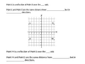 Intro to Reflections on a Coordinate Plane (6th Grade)