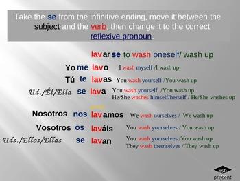 Intro to Reflexive Verbs - Spanish