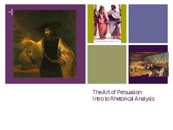 Intro to Rhetorical Analysis