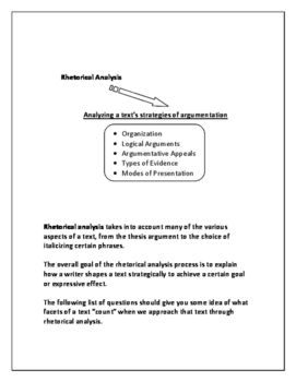 Intro to Rhetorical Analysis - The Gettysburg Address