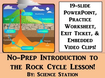 Introduction to the Rock Cycle