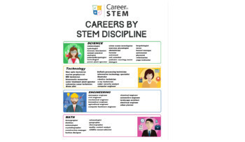 Intro to STEM Careers Lesson & Printable
