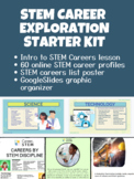 Intro to STEM Career Exploration Lesson & STEM Career List