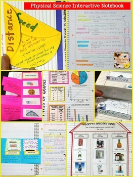 Intro to Science Interactive Notebooks
