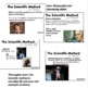 Intro to Science Notes: Famous Scientists, Careers in Science, Scientific Method