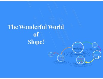 Intro to Slope Mini Prezi!