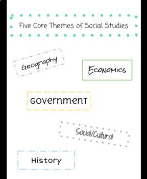 Intro to Social Studies digital ISN mini-unit