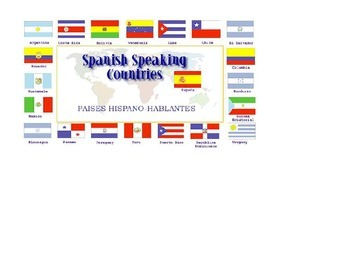 Intro to Spanish Countries Project