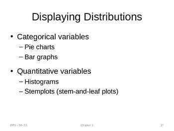 Intro to Stats: Graphs and Charts