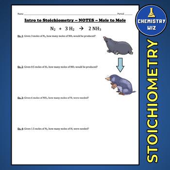 Intro to Stoichiometry -- Mole to Mole Notes
