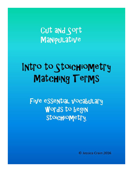 Intro to Stoichiometry Vocabulary