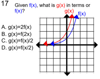 Intro to Stretches and Shrinks of Functions with 3 assignments for SMART