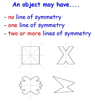 Intro to Symmetry SmartBoard Lesson