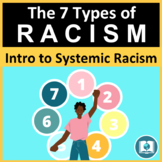 Intro to Systemic Racism: The 7 Types of Racism - Digital