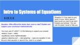 Intro to Systems of Equations (Hard Copy or Digital)