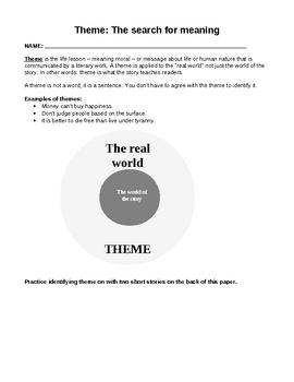 Intro to Theme