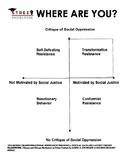 Intro to Transformative Resistance Lesson Materials