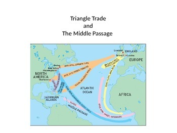 Intro to Triangle Trade and The Middle Passage
