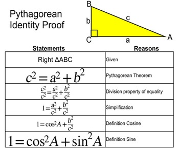 Intro to Trig Identities 3 Lessons, References + 6 Assignments for SMART