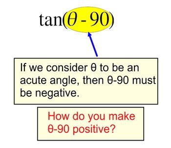 Intro to Trigonometric Identities 3 Lessons, References +
